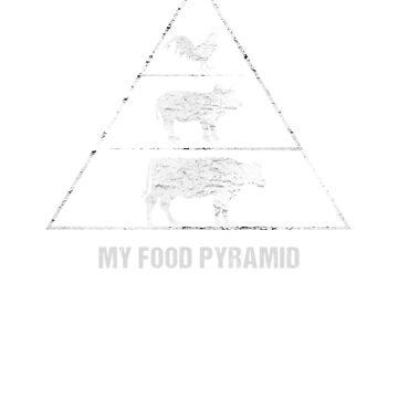 Meat Lover Tee My Food Pyramid by JJDzignsShop