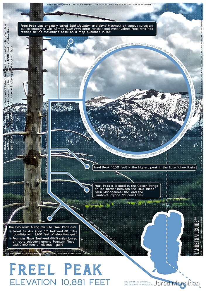 Freel Peak Infographic by Jared Manninen