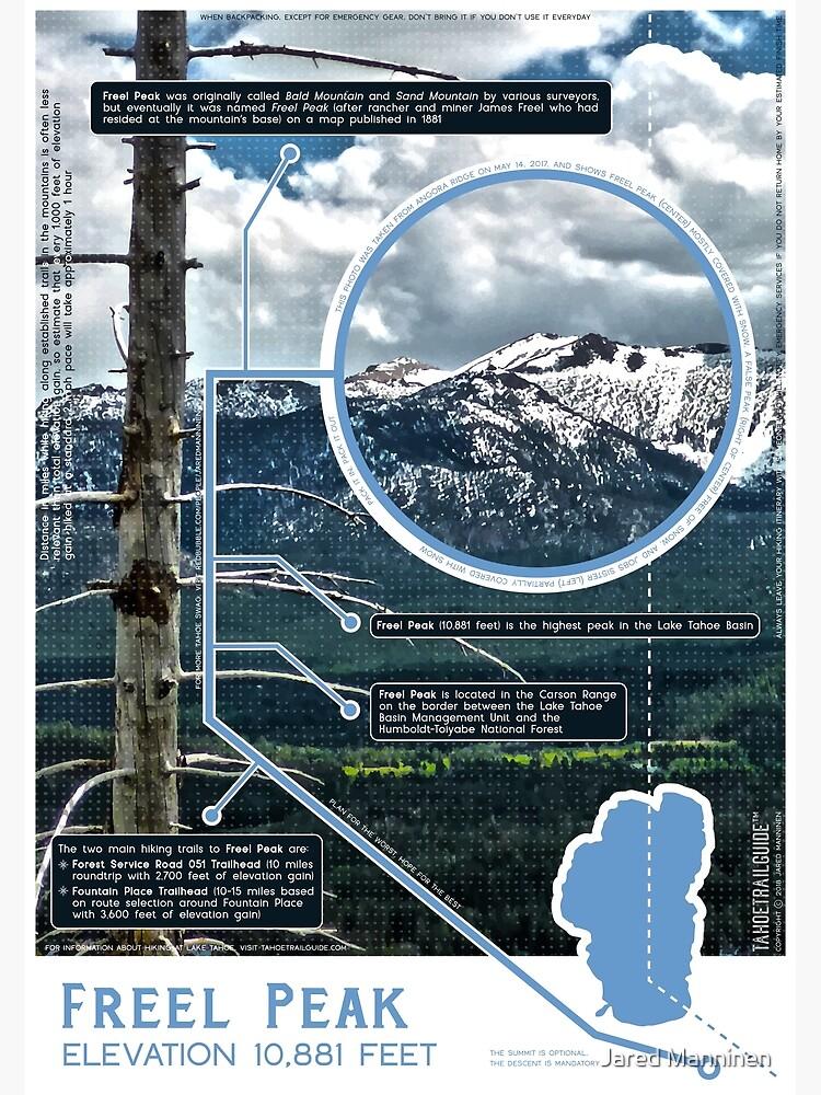 Freel Peak Infographic by JaredManninen