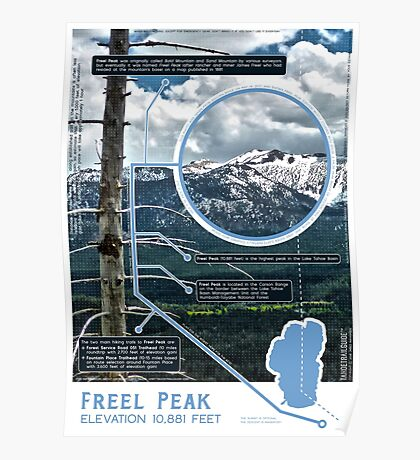 Freel Peak Infographic Poster