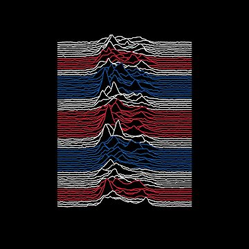 Joy Division - Unknown British Pleasures by hein77