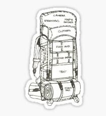 Hiking / Backpacking Pack Diagram Sticker