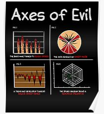Math Science Funny Mathematics Teacher Axes Of Evil Gift Poster