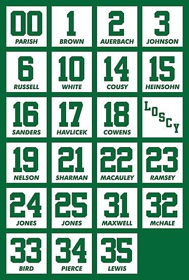 869eca912 Retired Numbers - Celtics