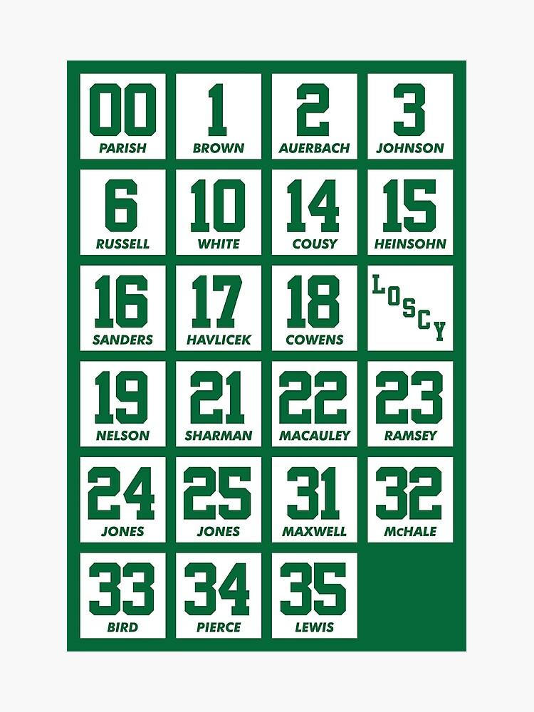dcf921967 Retired Numbers - Celtics