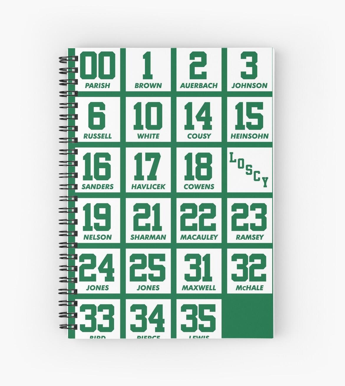 fe9224e29 Retired Numbers - Celtics