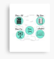 Data Geek Canvas Print
