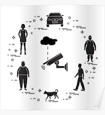 Security camera, dog, woman, girl, men, car. Poster