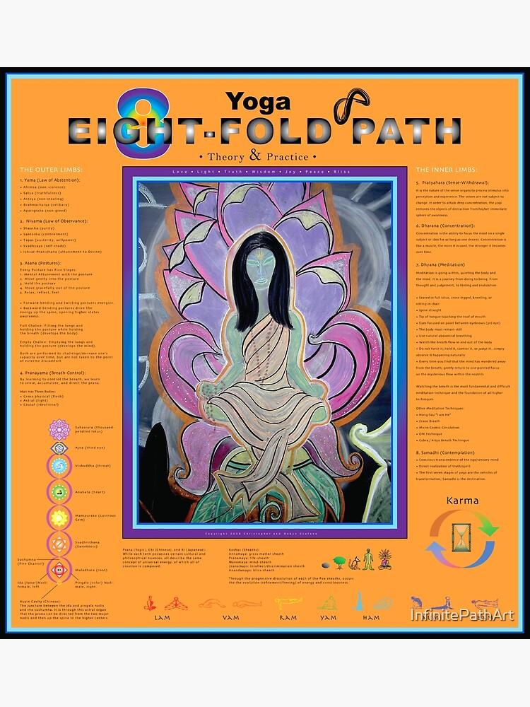 Kriya Yoga: 8-Fold Path: Theory and Practice by InfinitePathArt