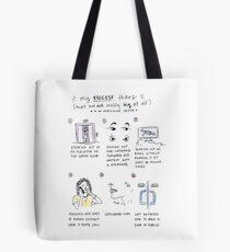 fears comic Tote Bag