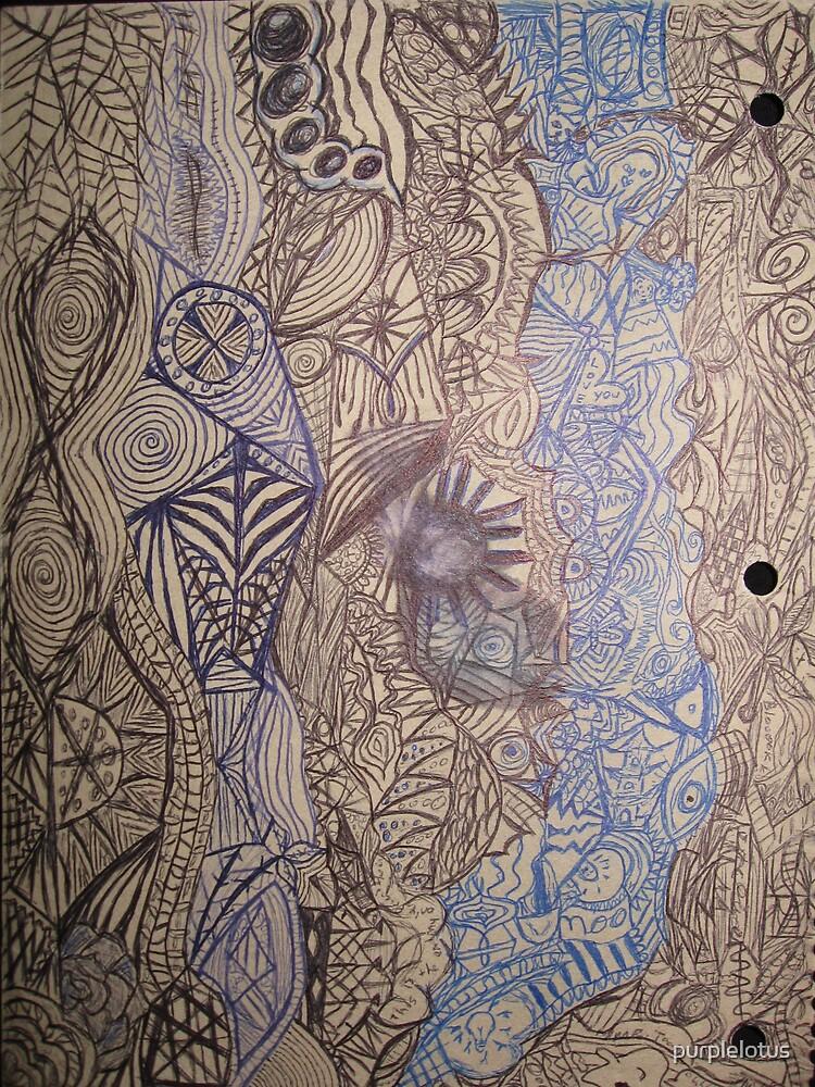 Notebook I by purplelotus