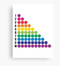 Number BRIGHTS! 1, 2, 3... Canvas Print