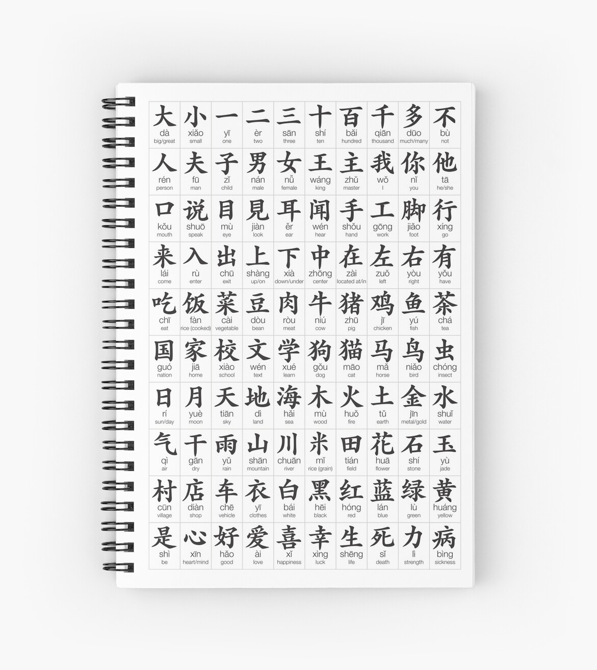 100 Most Common Chinese Characters Spiral Notebooks By Suranyami