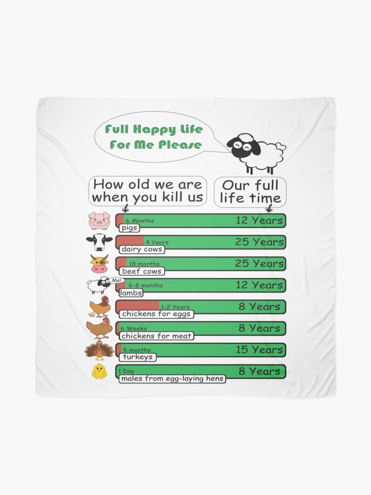 Alternate view of Pro Vegan Animal Welfare Lifespan Chart for World Vegan Day 2018 Scarf