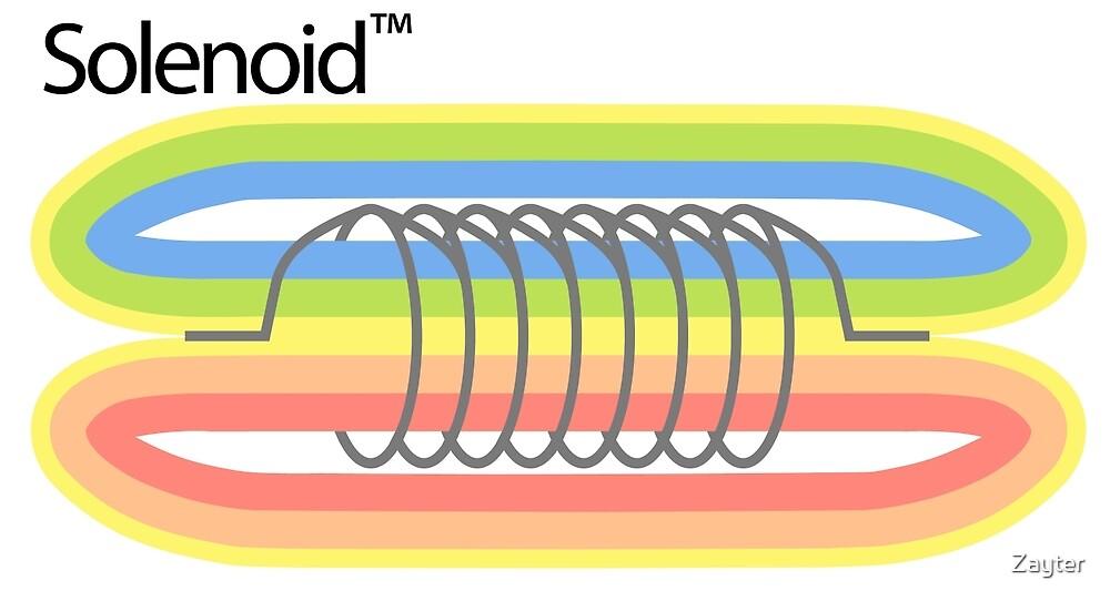 «Solenoide Polaroid Bright» de Zayter