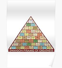 Pyramide des Größen-Plakats Poster