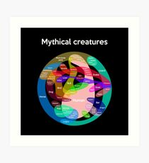 Epic Mythical Creatures Chart Art Print