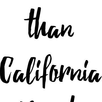 Better than California Beach by evlar