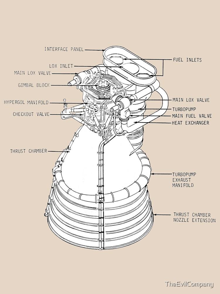 saturn v f1 engine diagram saturn rocket engine diagram  t shirt by theevilcompany redbubble  saturn rocket engine diagram  t shirt
