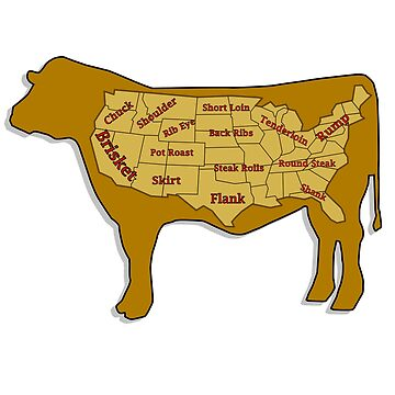 American Cow Parts - Beef by BrchtV