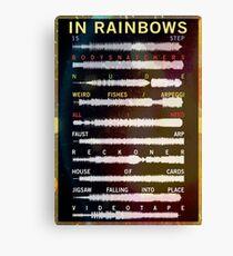 Radiohead - In Rainbows - Sound Wave Canvas Print