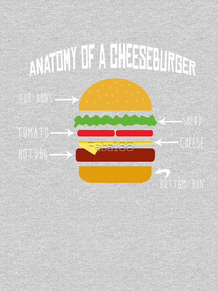 Anatomy of a Cheeseburger. by Faba188