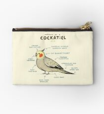 Anatomy of a Cockatiel Studio Pouch