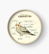 Reloj Anatomía de un Cockatiel