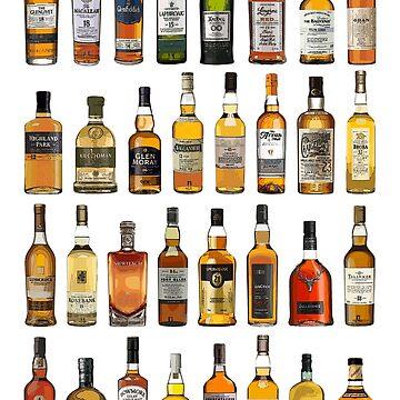 Single malt whisky by muharko