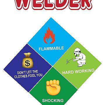Welder by Mill8ion