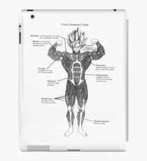 Muscle Chart - Anatomy Diagram - Super SS iPad Case/Skin