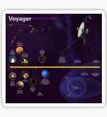 Voyager 1 way map ⛔ HQ quality Sticker