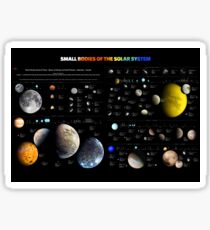 Small bodies of the Solar System — map ⛔ HQ quality Sticker