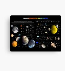 Small bodies of the Solar System — map ⛔ HQ quality Canvas Print
