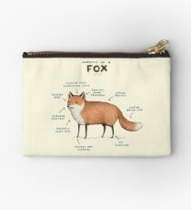 Anatomy of a Fox Studio Pouch