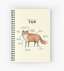 Anatomy of a Fox Spiral Notebook