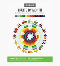 Cook Smarts' Fruits by the Month Guide (US) Photographic Print