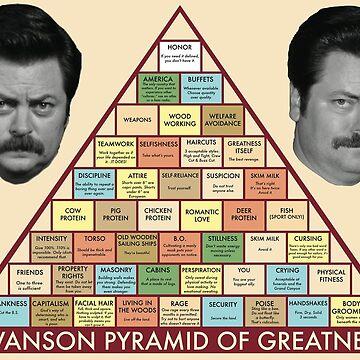 Ron Swanson's Pyramid of Greatness by aniekandya