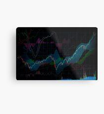 Aktienmarkt SPX500 Handelsdiagramm Anzeigen Indikatoren Konzept Kunstdruck Metallbild