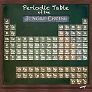 Periodic Table of the Jungle Cruise by JungleCrews