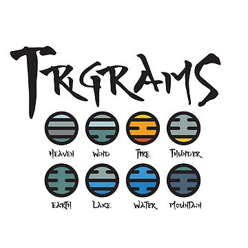 The eight trigrams by Tjaelfe