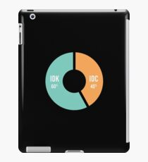 I Don't Know & I Don't Care - 60% IDK 40% IDC iPad Case/Skin