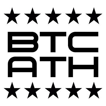 BTC ATH by Teed-Off