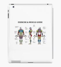 Exercise And Muscle Guide iPad Case/Skin
