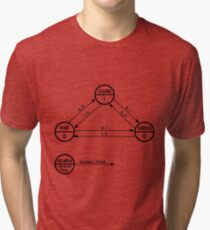 Moore automat electrical engineer Tri-blend T-Shirt