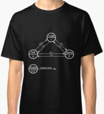 electrical engineering Moore automat  Classic T-Shirt