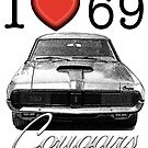 I love 69 Cougar by CoolCarVideos