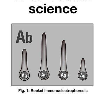Rocket immunoelectrophoresis by -Andropov-