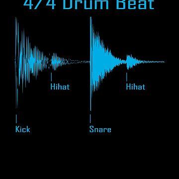 Waveform Drum Samples Beat Maker Kick Snare Hihat by Tengerimalac75