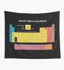 Periodic Table of Linux Distros - Colored Wall Tapestry